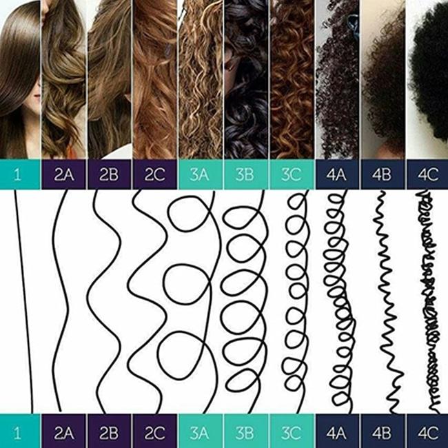 Todo depende del tipo de pelo